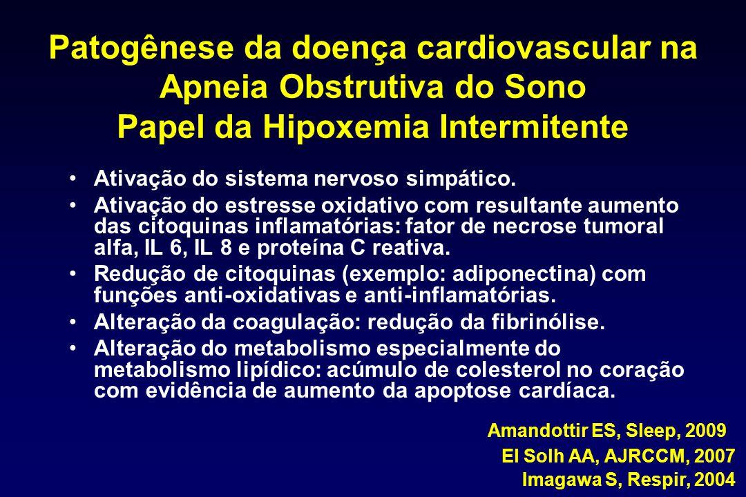 Patogênese da doença cardiovascular na Apneia Obstrutiva do Sono Papel da Hipoxemia Intermitente Ativação do sistema nervoso simpático. Ativação do es