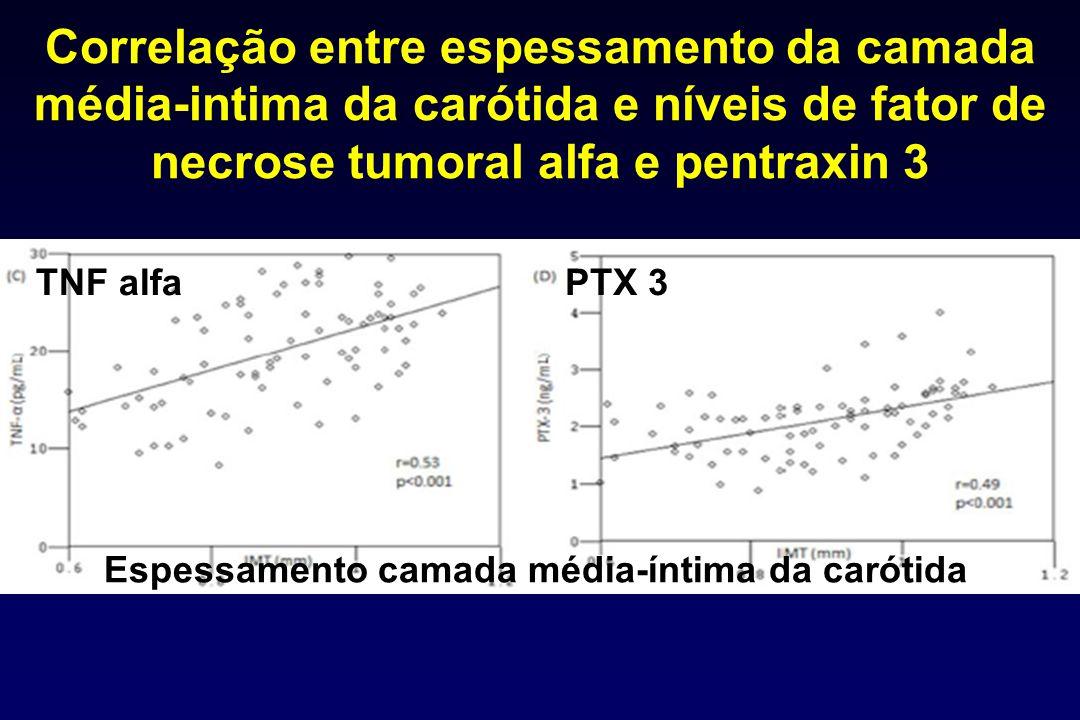 Correlação entre espessamento da camada média-intima da carótida e níveis de fator de necrose tumoral alfa e pentraxin 3 Espessamento camada média-ínt