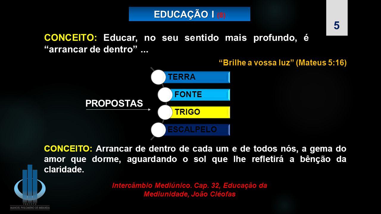 """EDUCAÇÃO I EDUCAÇÃO I (8) CONCEITO: Educar, no seu sentido mais profundo, é """"arrancar de dentro""""... PROPOSTAS CONCEITO: Arrancar de dentro de cada um"""