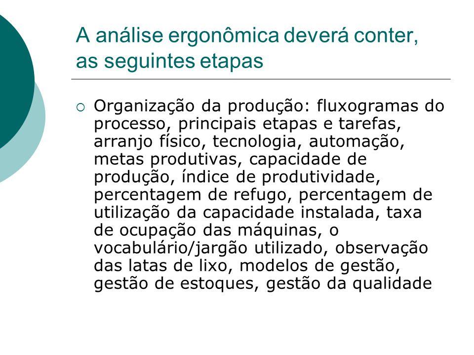 A análise ergonômica deverá conter, as seguintes etapas  Organização da produção: fluxogramas do processo, principais etapas e tarefas, arranjo físic