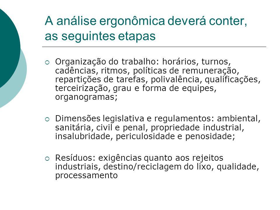 A análise ergonômica deverá conter, as seguintes etapas  Organização do trabalho: horários, turnos, cadências, ritmos, políticas de remuneração, repa