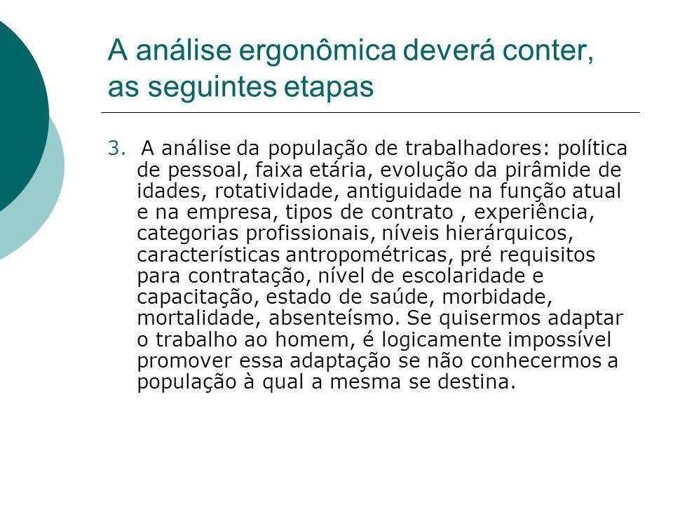 A análise ergonômica deverá conter, as seguintes etapas 3. A análise da população de trabalhadores: política de pessoal, faixa etária, evolução da pir
