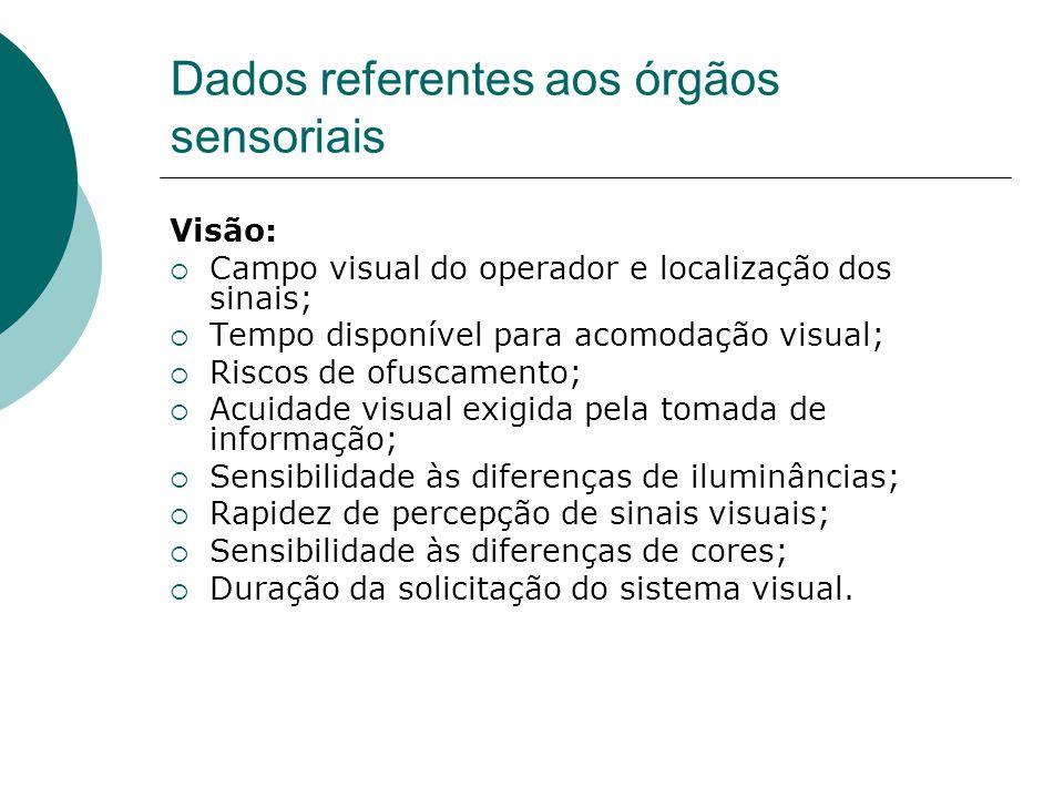 Dados referentes aos órgãos sensoriais Visão:  Campo visual do operador e localização dos sinais;  Tempo disponível para acomodação visual;  Riscos
