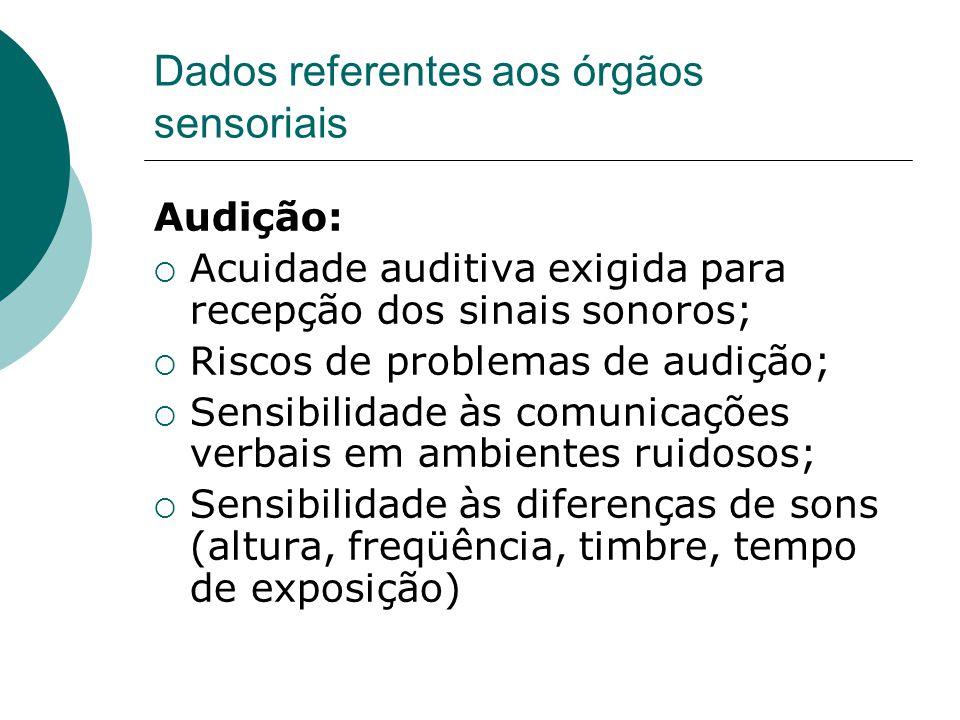 Dados referentes aos órgãos sensoriais Audição:  Acuidade auditiva exigida para recepção dos sinais sonoros;  Riscos de problemas de audição;  Sens