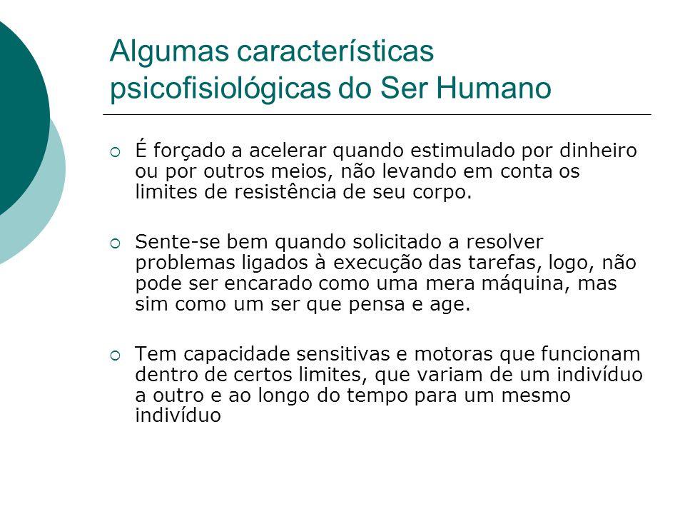 Algumas características psicofisiológicas do Ser Humano  É forçado a acelerar quando estimulado por dinheiro ou por outros meios, não levando em cont