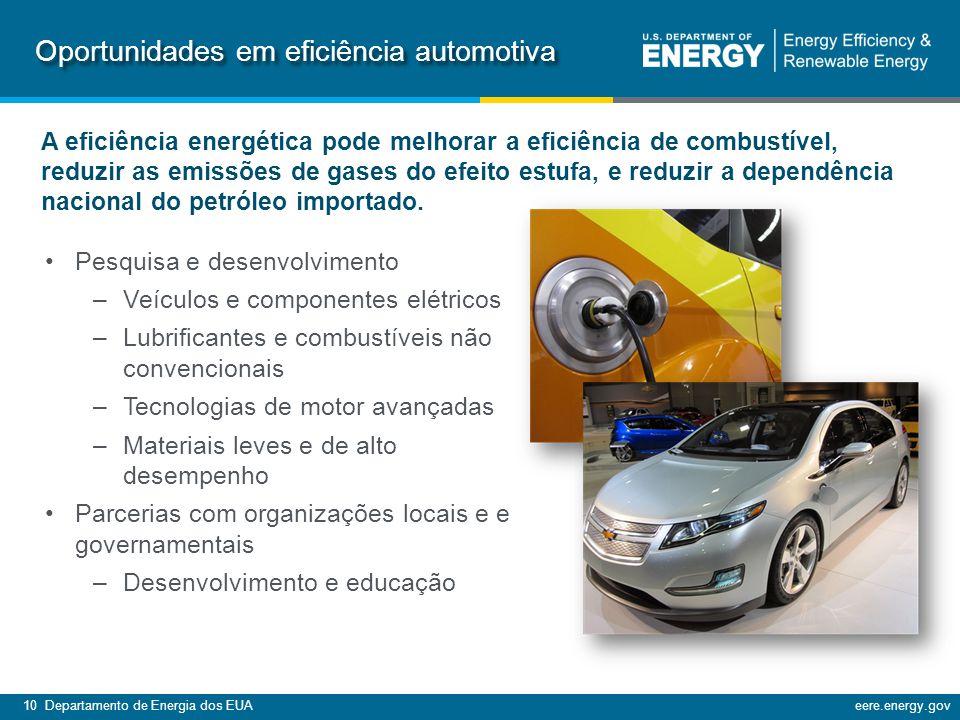 10 Departamento de Energia dos EUAeere.energy.gov Oportunidades em eficiência automotiva Pesquisa e desenvolvimento –Veículos e componentes elétricos –Lubrificantes e combustíveis não convencionais –Tecnologias de motor avançadas –Materiais leves e de alto desempenho Parcerias com organizações locais e e governamentais –Desenvolvimento e educação A eficiência energética pode melhorar a eficiência de combustível, reduzir as emissões de gases do efeito estufa, e reduzir a dependência nacional do petróleo importado.