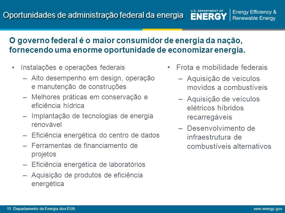 11 Departamento de Energia dos EUAeere.energy.gov Oportunidades de administração federal da energia O governo federal é o maior consumidor de energia da nação, fornecendo uma enorme oportunidade de economizar energia.