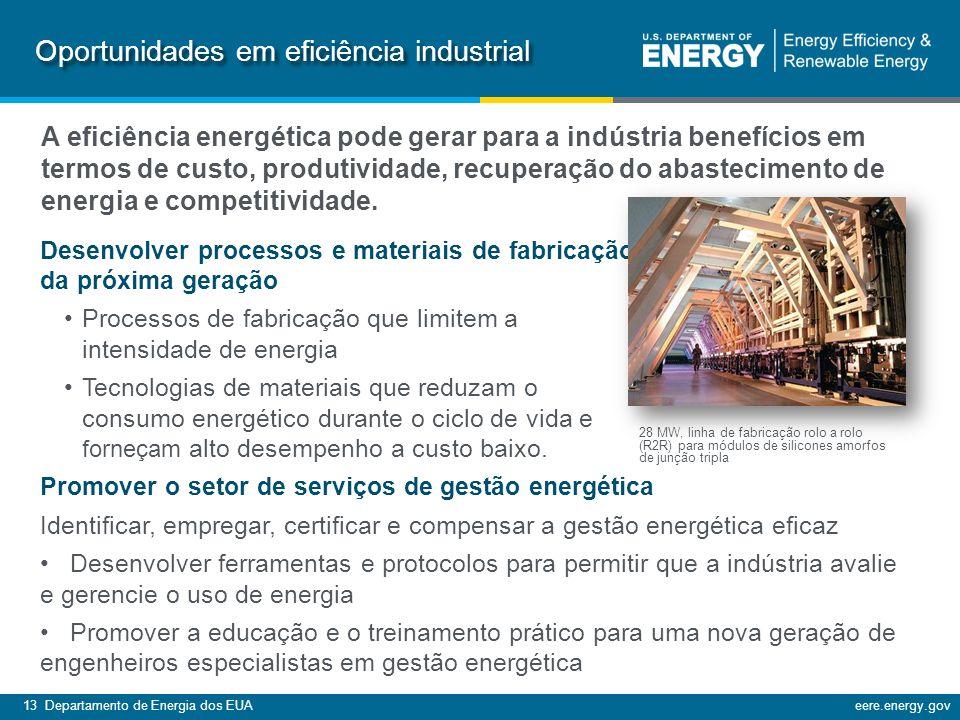 13 Departamento de Energia dos EUAeere.energy.gov Oportunidades em eficiência industrial A eficiência energética pode gerar para a indústria benefícios em termos de custo, produtividade, recuperação do abastecimento de energia e competitividade.