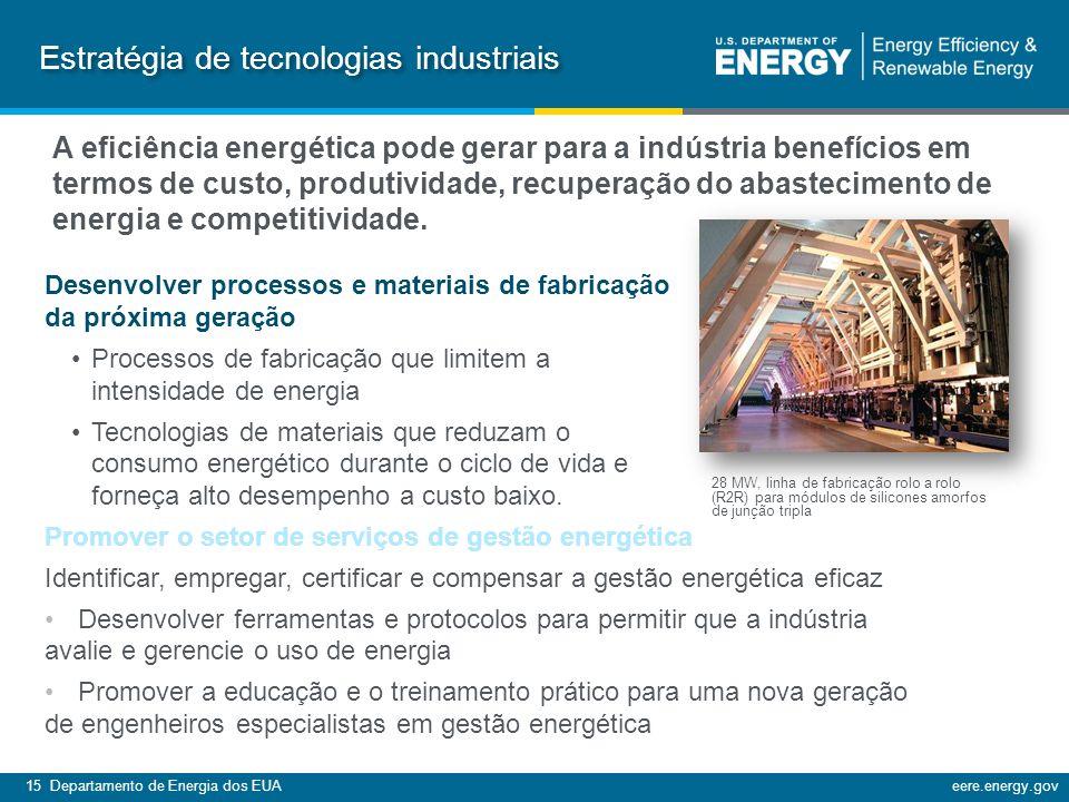 15 Departamento de Energia dos EUAeere.energy.gov Estratégia de tecnologias industriais A eficiência energética pode gerar para a indústria benefícios em termos de custo, produtividade, recuperação do abastecimento de energia e competitividade.