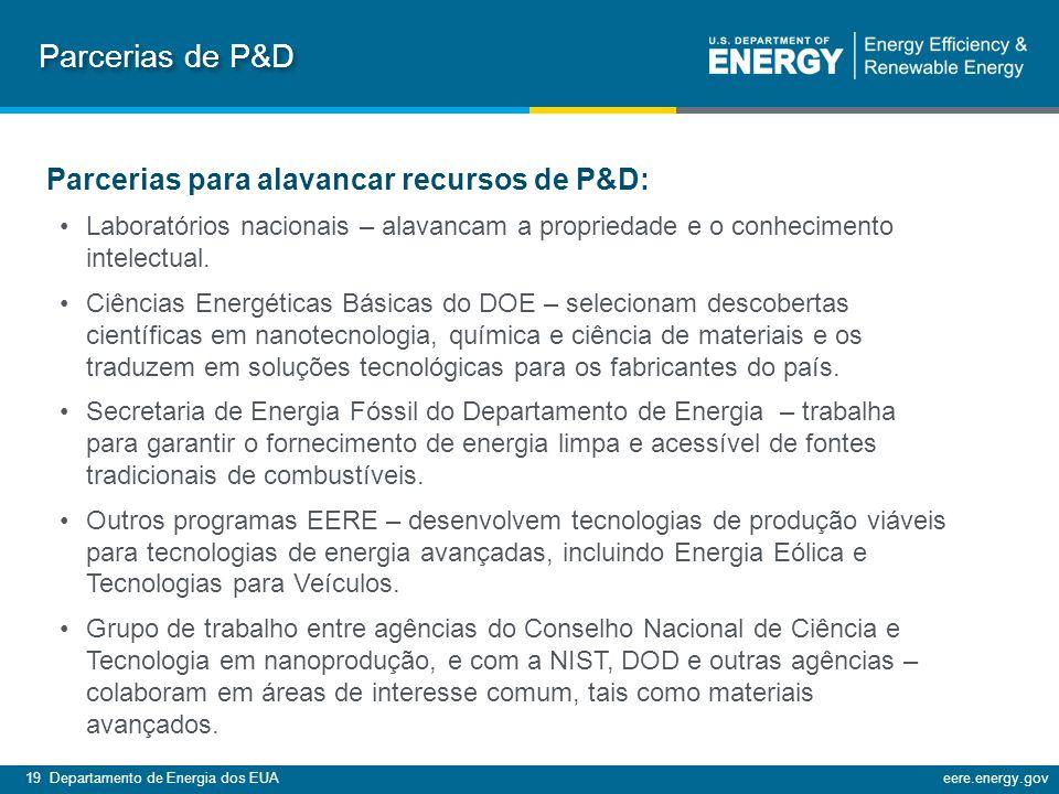 19 Departamento de Energia dos EUAeere.energy.gov Parcerias para alavancar recursos de P&D: Laboratórios nacionais – alavancam a propriedade e o conhecimento intelectual.