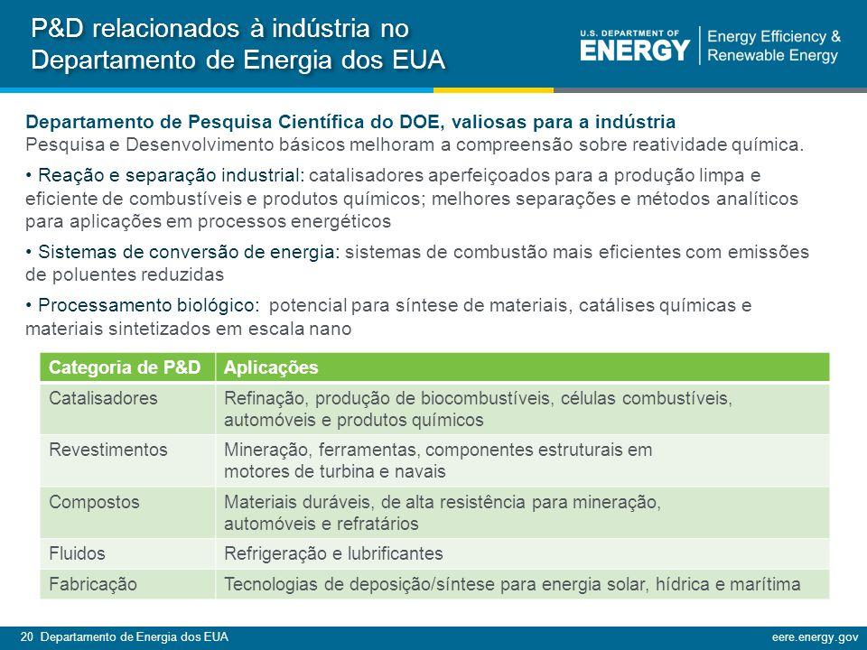 20 Departamento de Energia dos EUAeere.energy.gov Departamento de Pesquisa Científica do DOE, valiosas para a indústria Pesquisa e Desenvolvimento básicos melhoram a compreensão sobre reatividade química.