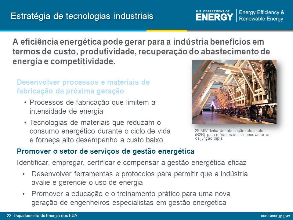 22 Departamento de Energia dos EUAeere.energy.gov Estratégia de tecnologias industriais A eficiência energética pode gerar para a indústria benefícios em termos de custo, produtividade, recuperação do abastecimento de energia e competitividade.