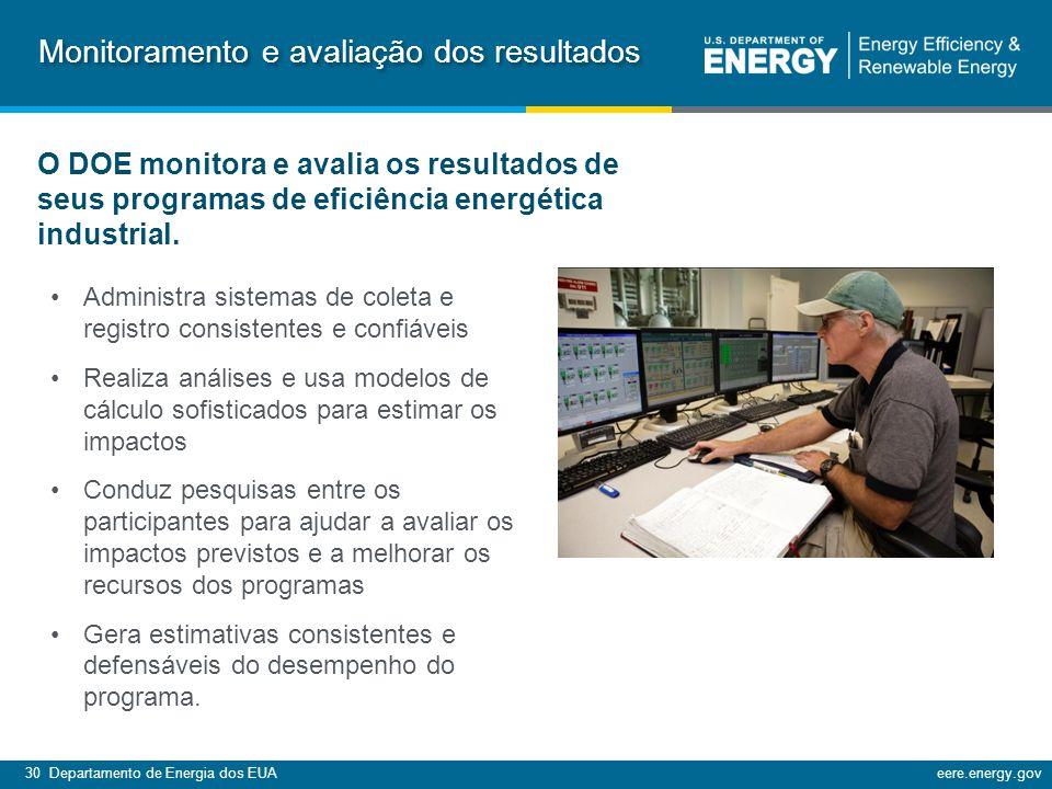30 Departamento de Energia dos EUAeere.energy.gov Monitoramento e avaliação dos resultados O DOE monitora e avalia os resultados de seus programas de eficiência energética industrial.