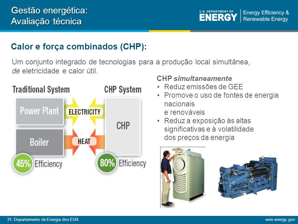 31 Departamento de Energia dos EUAeere.energy.gov Um conjunto integrado de tecnologias para a produção local simultânea, de eletricidade e calor útil.