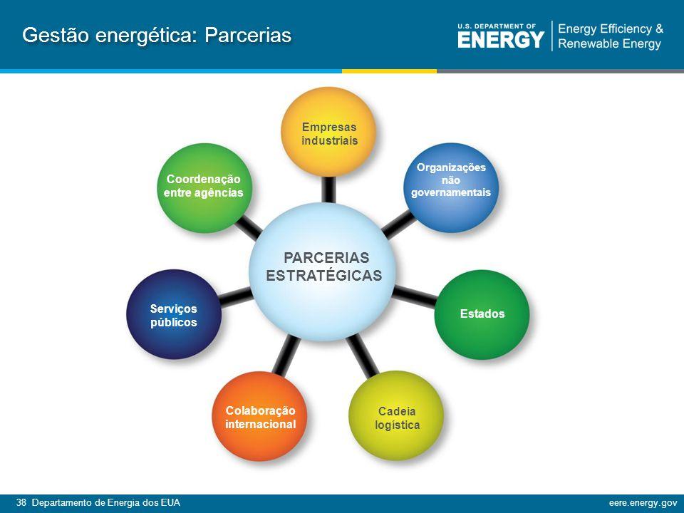 38 Departamento de Energia dos EUAeere.energy.gov PARCERIAS ESTRATÉGICAS Coordenação entre agências Serviços públicos Colaboração internacional Empresas industriais Organizações não governamentais Estados Cadeia logística Gestão energética: Parcerias
