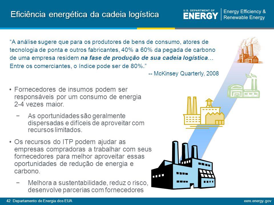 42 Departamento de Energia dos EUAeere.energy.gov Eficiência energética da cadeia logística Fornecedores de insumos podem ser responsáveis por um consumo de energia 2-4 vezes maior.