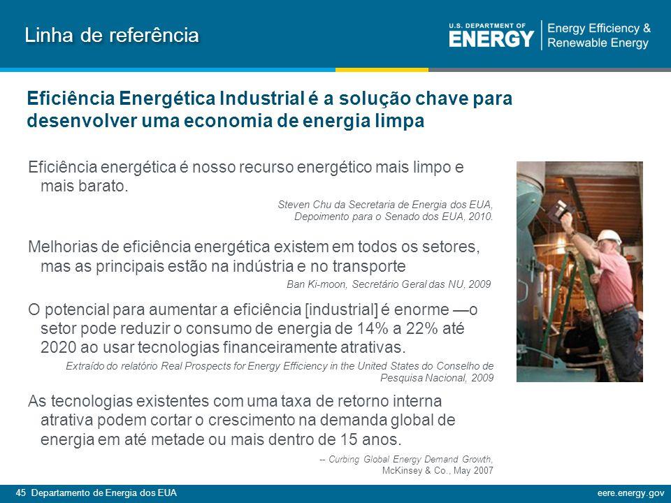 45 Departamento de Energia dos EUAeere.energy.gov Linha de referência Eficiência energética é nosso recurso energético mais limpo e mais barato.