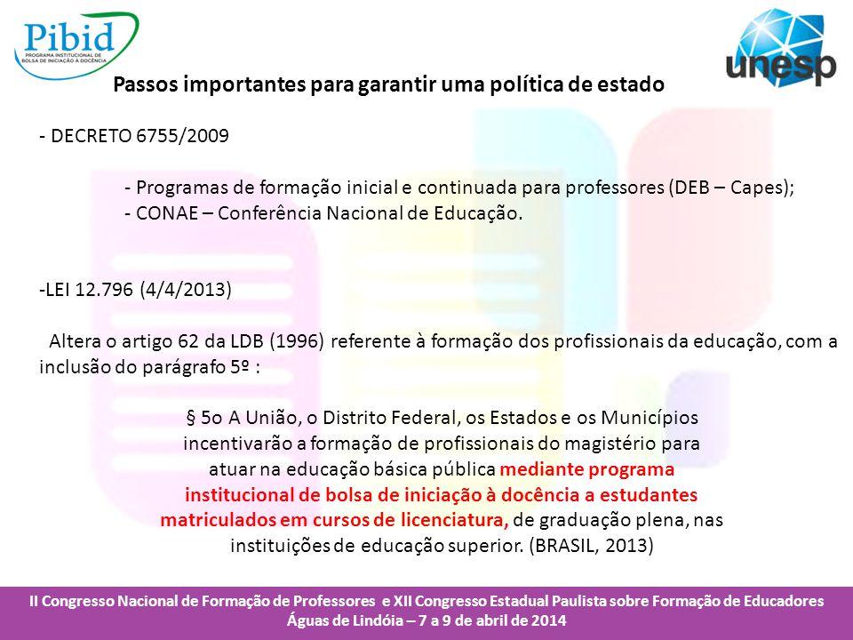 II Congresso Nacional de Formação de Professores e XII Congresso Estadual Paulista sobre Formação de Educadores Águas de Lindóia – 7 a 9 de abril de 2014 Pibid Unesp