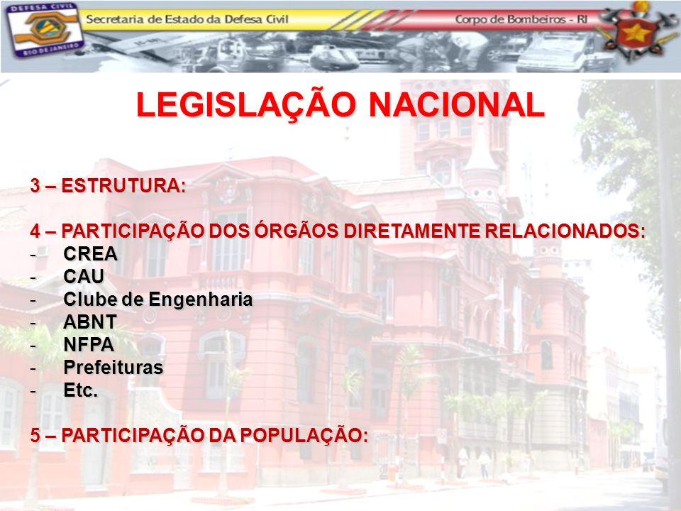 3 – ESTRUTURA: 4 – PARTICIPAÇÃO DOS ÓRGÃOS DIRETAMENTE RELACIONADOS: -CREA -CAU -Clube de Engenharia -ABNT -NFPA -Prefeituras -Etc.