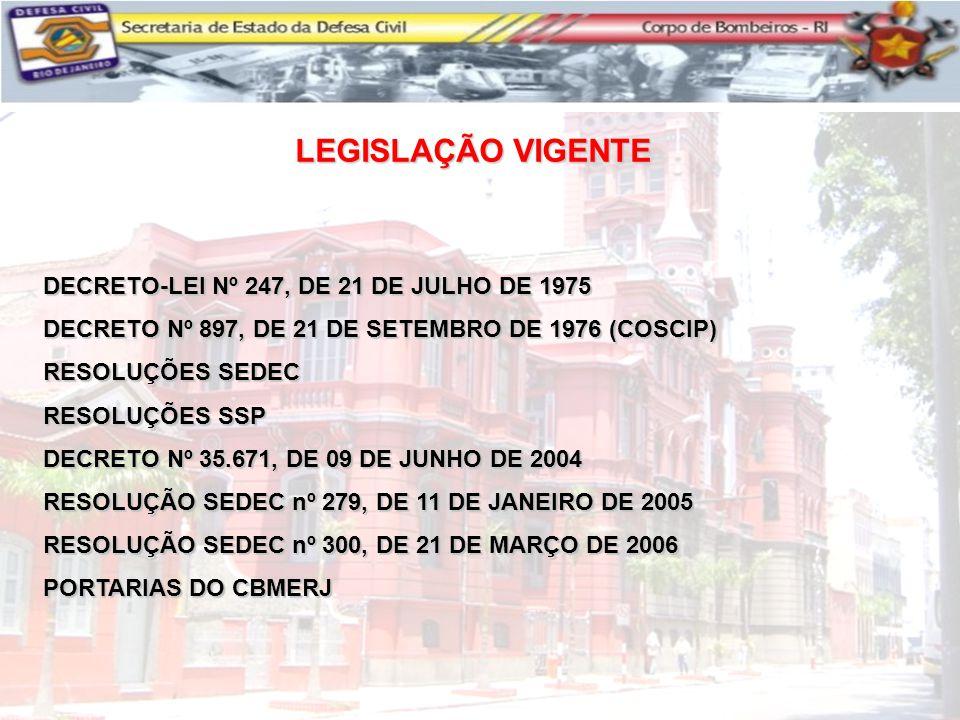 DECRETO-LEI Nº 247, DE 21 DE JULHO DE 1975 DECRETO Nº 897, DE 21 DE SETEMBRO DE 1976 (COSCIP) RESOLUÇÕES SEDEC RESOLUÇÕES SSP DECRETO Nº 35.671, DE 09 DE JUNHO DE 2004 RESOLUÇÃO SEDEC nº 279, DE 11 DE JANEIRO DE 2005 RESOLUÇÃO SEDEC nº 300, DE 21 DE MARÇO DE 2006 PORTARIAS DO CBMERJ LEGISLAÇÃO VIGENTE