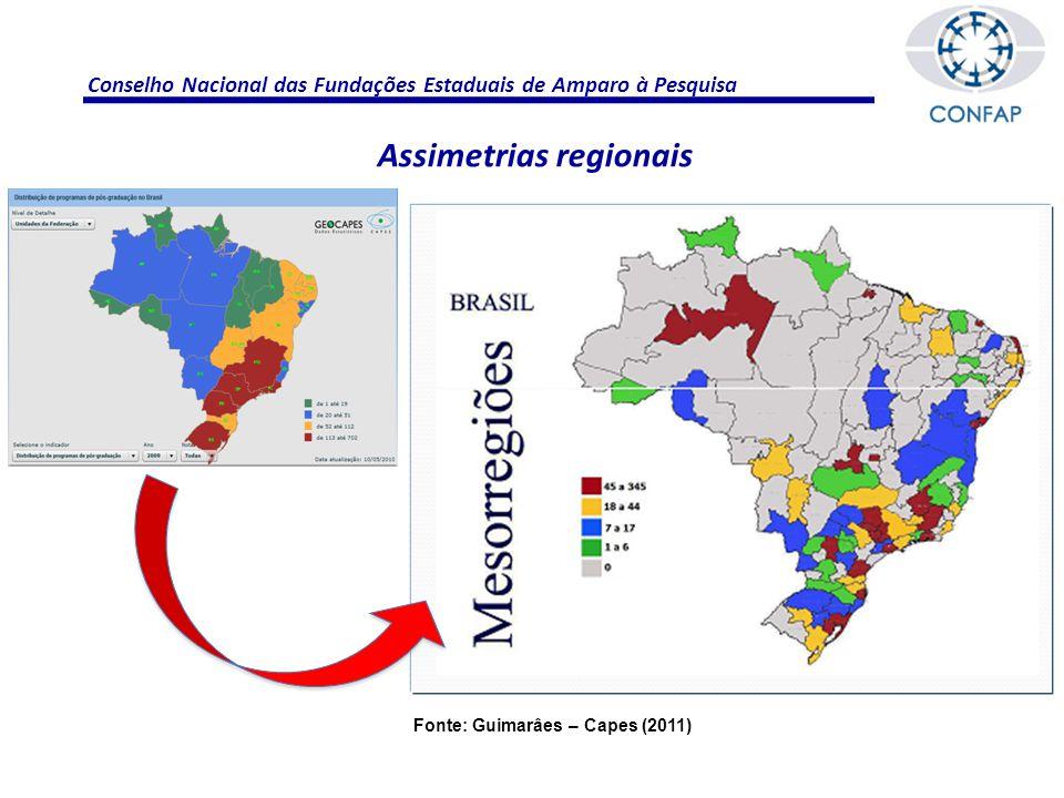 Conselho Nacional das Fundações Estaduais de Amparo à Pesquisa Fonte: Guimarâes – Capes (2011) Assimetrias regionais