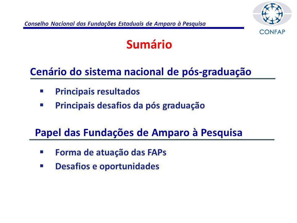 Conselho Nacional das Fundações Estaduais de Amparo à Pesquisa  formação de mestres e doutores  expansão regional do sistema  produção científica  financiamanto Resultados da pós-graduação Indicadores