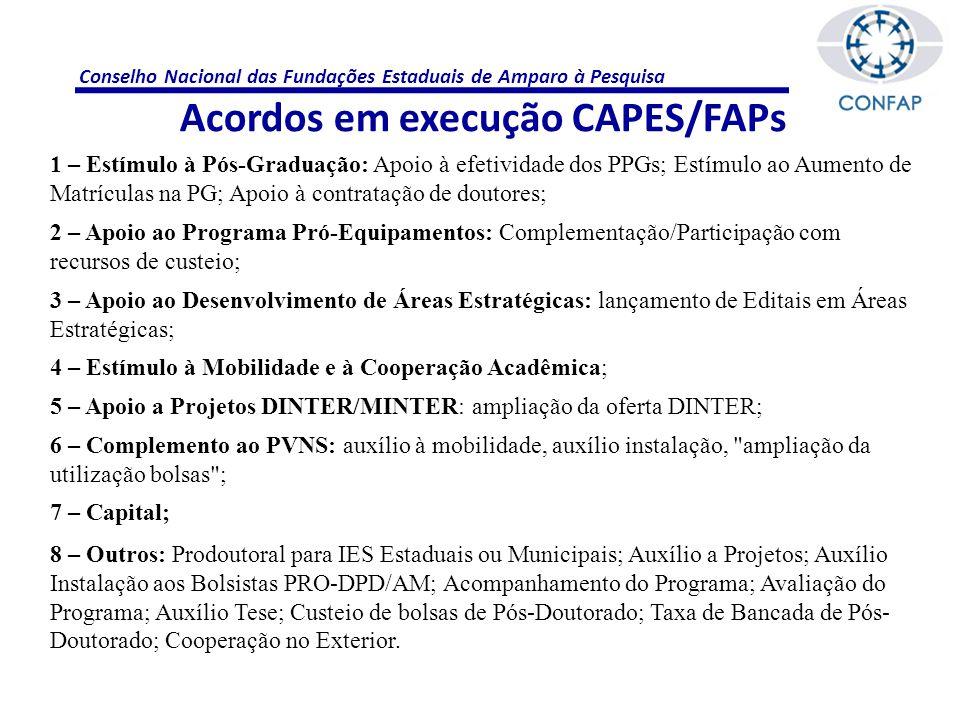 Conselho Nacional das Fundações Estaduais de Amparo à Pesquisa Acordos em execução CAPES/FAPs 1 – Estímulo à Pós-Graduação: Apoio à efetividade dos PPGs; Estímulo ao Aumento de Matrículas na PG; Apoio à contratação de doutores; 2 – Apoio ao Programa Pró-Equipamentos: Complementação/Participação com recursos de custeio; 3 – Apoio ao Desenvolvimento de Áreas Estratégicas: lançamento de Editais em Áreas Estratégicas; 4 – Estímulo à Mobilidade e à Cooperação Acadêmica; 5 – Apoio a Projetos DINTER/MINTER: ampliação da oferta DINTER; 6 – Complemento ao PVNS: auxílio à mobilidade, auxílio instalação, ampliação da utilização bolsas ; 7 – Capital; 8 – Outros: Prodoutoral para IES Estaduais ou Municipais; Auxílio a Projetos; Auxílio Instalação aos Bolsistas PRO-DPD/AM; Acompanhamento do Programa; Avaliação do Programa; Auxílio Tese; Custeio de bolsas de Pós-Doutorado; Taxa de Bancada de Pós- Doutorado; Cooperação no Exterior.