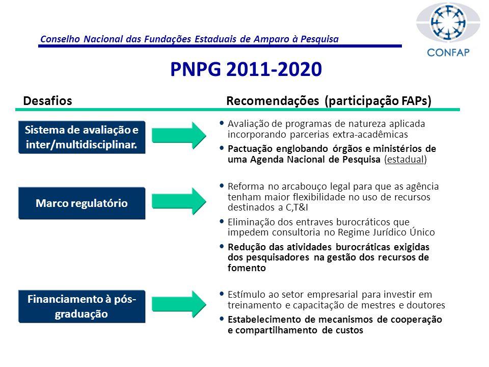 Conselho Nacional das Fundações Estaduais de Amparo à Pesquisa Desafios Sistema de avaliação e inter/multidisciplinar.