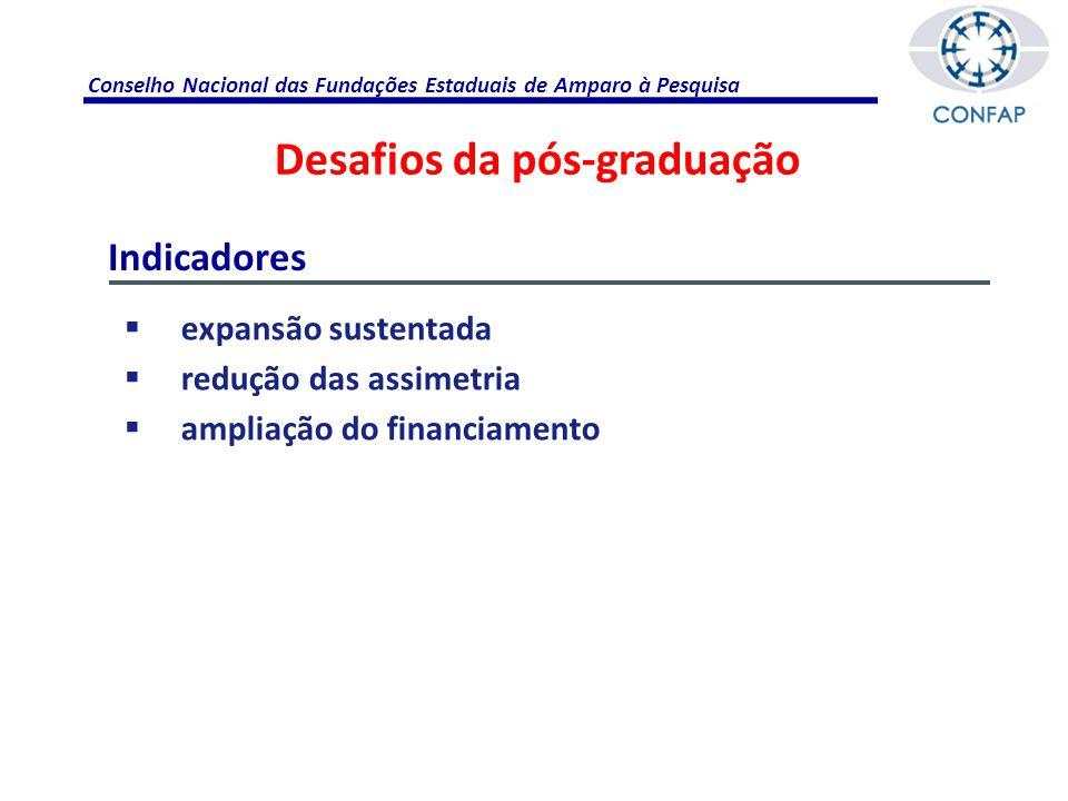 Conselho Nacional das Fundações Estaduais de Amparo à Pesquisa  expansão sustentada  redução das assimetria  ampliação do financiamento Desafios da pós-graduação Indicadores