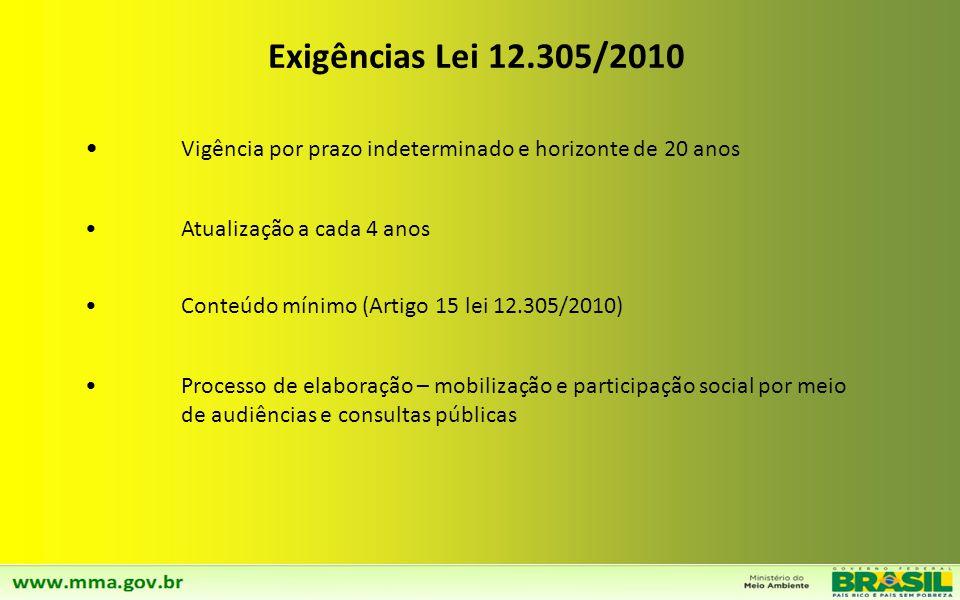 Eliminação Total dos Lixões até 2014