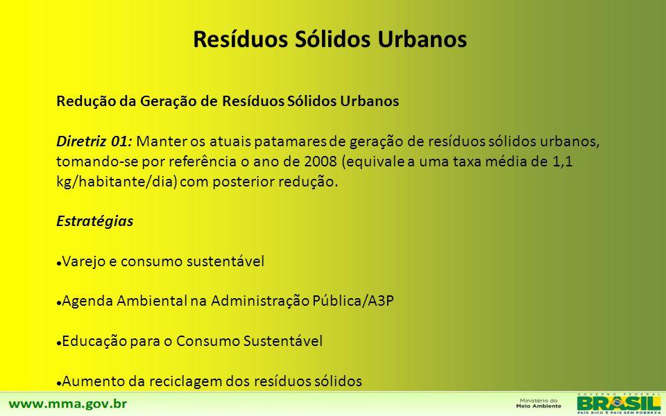 Resíduos Sólidos Urbanos Disposição Final Ambientalmente Adequada de Rejeitos Diretriz 02: Recuperação de lixões compreendendo as ações de queima pont