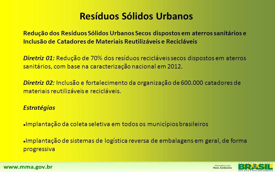 Resíduos Sólidos Urbanos Redução da Geração de Resíduos Sólidos Urbanos Diretriz 01: Manter os atuais patamares de geração de resíduos sólidos urbanos
