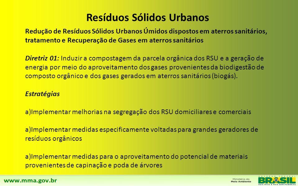 Resíduos Sólidos Urbanos Redução dos Resíduos Sólidos Urbanos Secos dispostos em aterros sanitários e Inclusão de Catadores de Materiais Reutilizáveis
