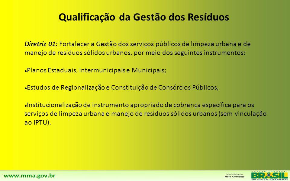 Resíduos Sólidos Urbanos Redução de Resíduos Sólidos Urbanos Úmidos dispostos em aterros sanitários, tratamento e Recuperação de Gases em aterros sani