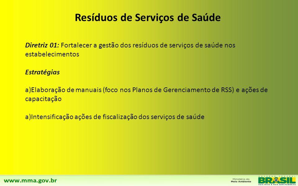 Qualificação da Gestão dos Resíduos Diretriz 01: Fortalecer a Gestão dos serviços públicos de limpeza urbana e de manejo de resíduos sólidos urbanos,