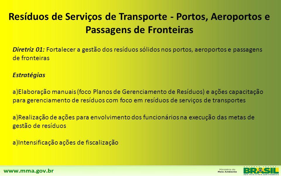 Diretriz 01: Fortalecer a gestão dos resíduos de serviços de saúde nos estabelecimentos Estratégias a)Elaboração de manuais (foco nos Planos de Gerenc