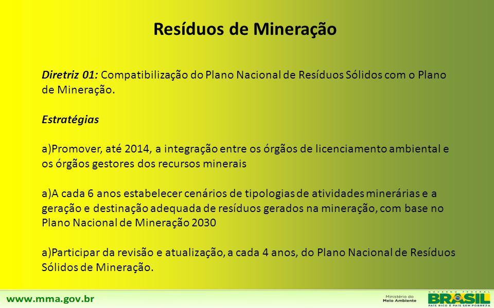 Diretriz 02: Criação de condições especiais para que micro e pequenas empresas possam se adequar aos objetivos da PNRS no menor tempo possível e sem c