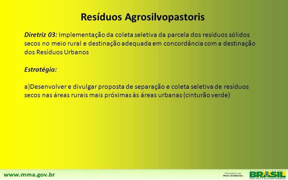 Diretriz 02: Destinação adequada de todos os resíduos da criação animal por compostagem e/ou biodigestores ou outras tecnologias Estratégias a)Avaliaç