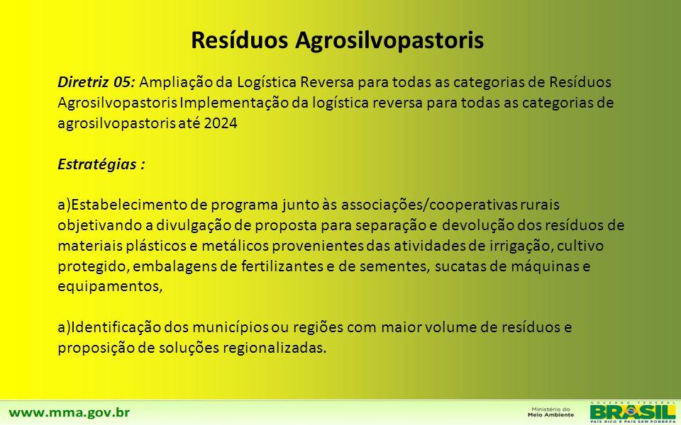 Diretriz 04: Inventário de Resíduos Agrosilvopastoris - A partir do próximo Censo Agropecuário (2015) todos os resíduos agrosilvopastoris deverão esta
