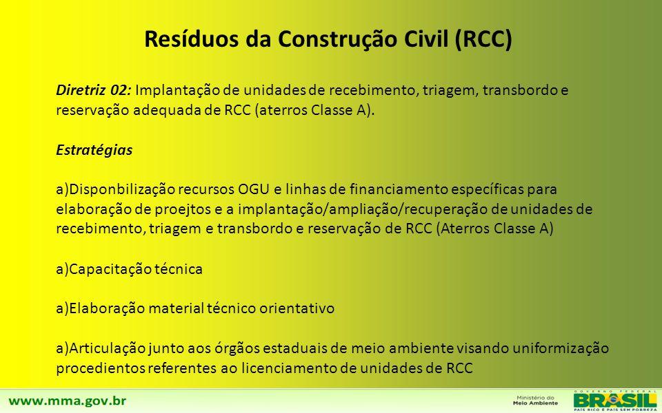 """Diretriz 01: Eliminação de áreas irregulares de disposição final de RCC (""""bota- fora"""") em todo o território nacional. Estratégias a)Estabelecimento de"""