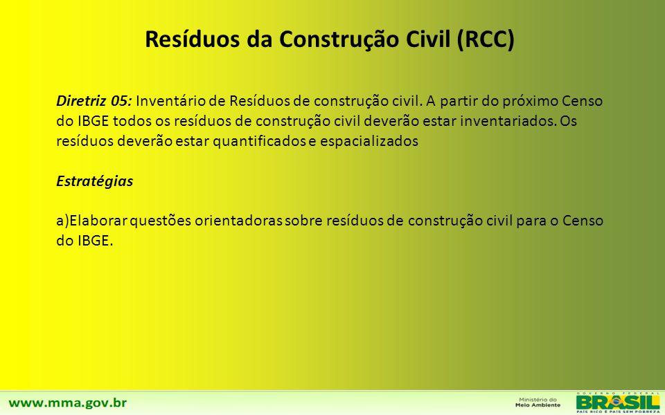 Diretriz 04: Fomento a medidas de redução da geração de rejeitos e resíduos de construção civil em empreendimentos em todo o território nacional Estra