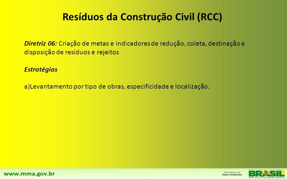 Diretriz 05: Inventário de Resíduos de construção civil. A partir do próximo Censo do IBGE todos os resíduos de construção civil deverão estar inventa