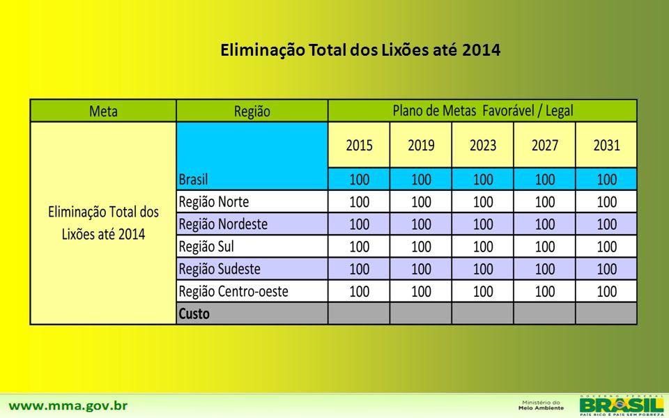 Metas RSU - Resíduos Sólidos Urbanos