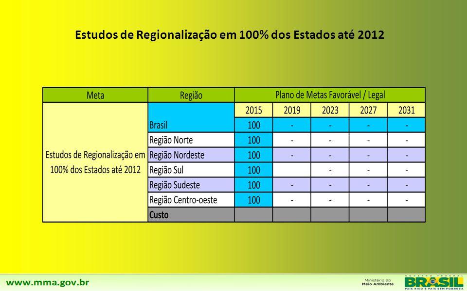 Planos estaduais elaborados até 2012, planos intermunicipais e municipais elaborados até 2014