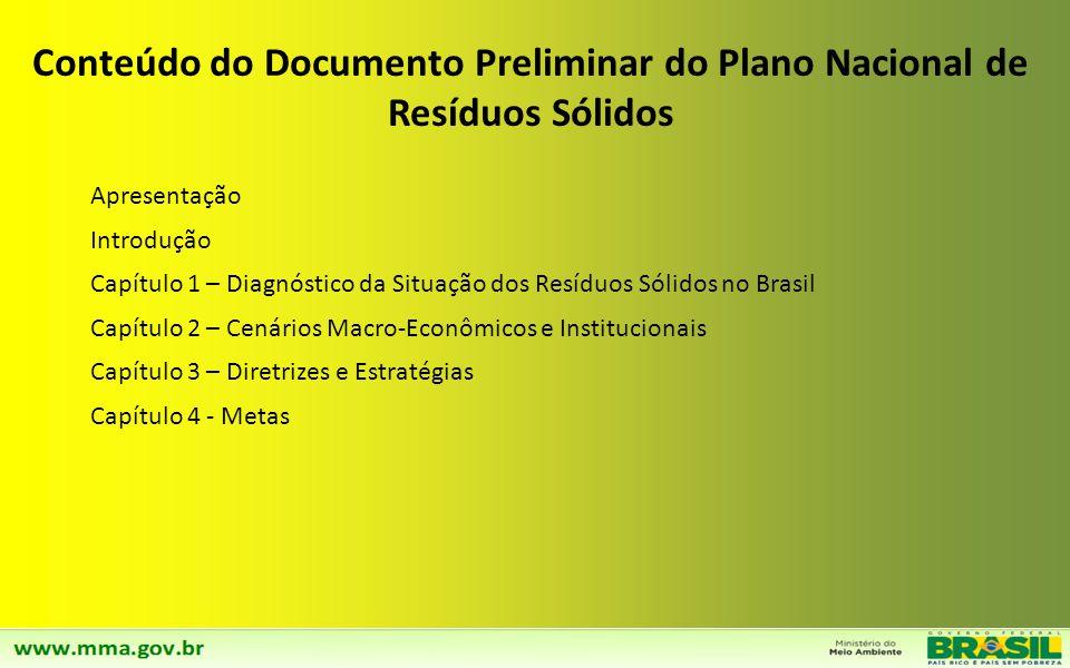 Apresentação Introdução Capítulo 1 – Diagnóstico da Situação dos Resíduos Sólidos no Brasil Capítulo 2 – Cenários Macro-Econômicos e Institucionais Capítulo 3 – Diretrizes e Estratégias Capítulo 4 - Metas Conteúdo do Documento Preliminar do Plano Nacional de Resíduos Sólidos