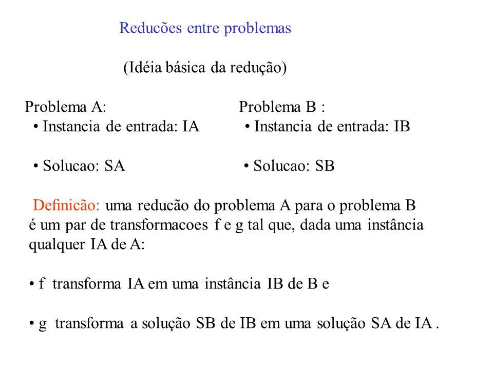 Reducões entre problemas (Idéia básica da redução) Problema A: Problema B : Instancia de entrada: IA Instancia de entrada: IB Solucao: SA Solucao: SB Definicão: uma reducão do problema A para o problema B é um par de transformacoes f e g tal que, dada uma instância qualquer IA de A: f transforma IA em uma instância IB de B e g transforma a solução SB de IB em uma solução SA de IA.