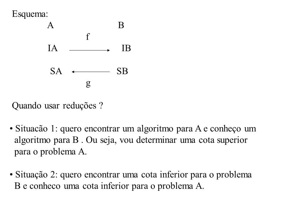 Esquema: A B f IA IB SA SB g Quando usar reduções .