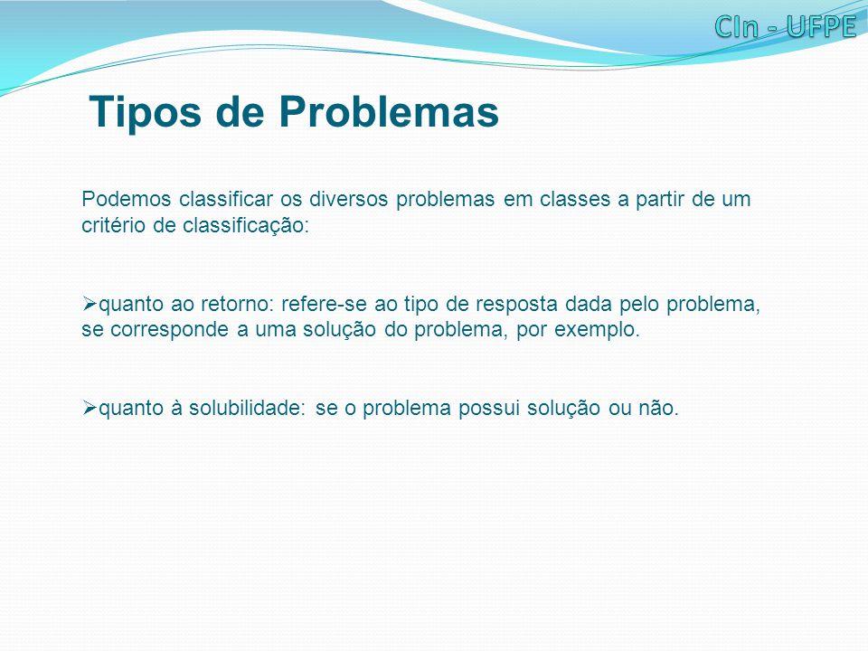 Tipos de Problemas Podemos classificar os diversos problemas em classes a partir de um critério de classificação:  quanto ao retorno: refere-se ao tipo de resposta dada pelo problema, se corresponde a uma solução do problema, por exemplo.