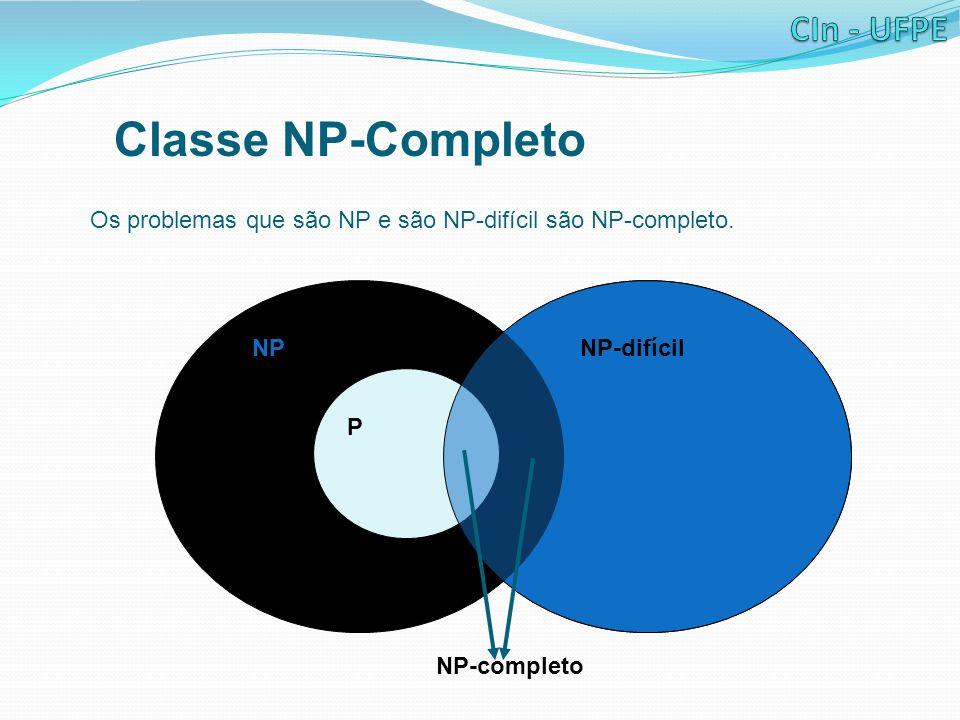 Classe NP-Completo P NPNP-difícil NP-completo Os problemas que são NP e são NP-difícil são NP-completo.
