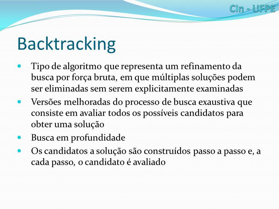 Backtracking Tipo de algoritmo que representa um refinamento da busca por força bruta, em que múltiplas soluções podem ser eliminadas sem serem explic